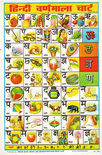Different Languages Different Alphabets Affordable Language Services